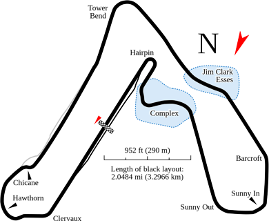 Croft Circuit Map